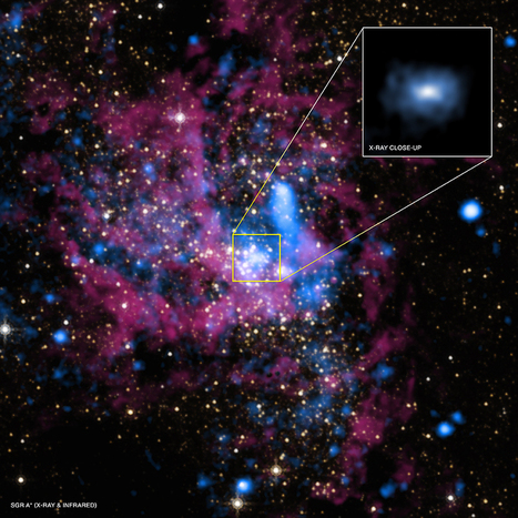 NASA's Chandra Observatory Catches Giant Black Hole Rejecting Material | Amazing Science | Scoop.it