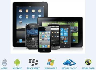 Mobile Apps Development Is Milestone In Business Growth | iPhone Apps Development | Scoop.it