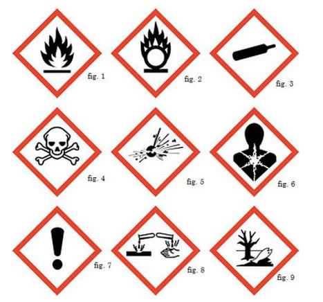 (IT) (PDF) - I nuovi pittogrammi per sostanze e miscele chimiche   Istituto Superiore di Sanità   Glossarissimo!   Scoop.it