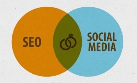 Médias sociaux : Quel impact sur votre référencement ? [INFOGRAPHIE] | H.M | Référencement | Scoop.it