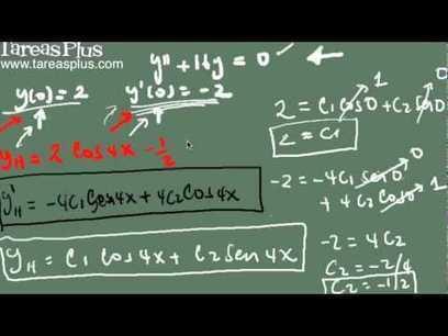 Problema de valor inicial y del valor en la frontera - ED de Orden Superior | Física Estadística | Scoop.it