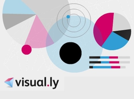 Visual.ly's new service lets anyone make infographics, even if they stink atPhotoshop   Binterest   Scoop.it