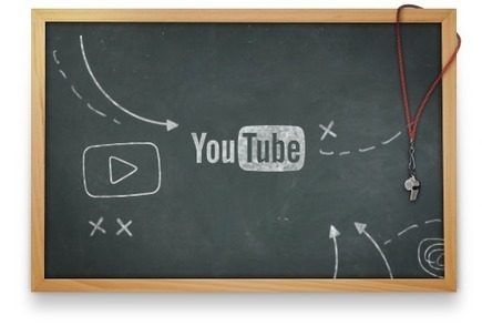 Guía para creadores: YouTube | Aprendiendo a Distancia | Scoop.it