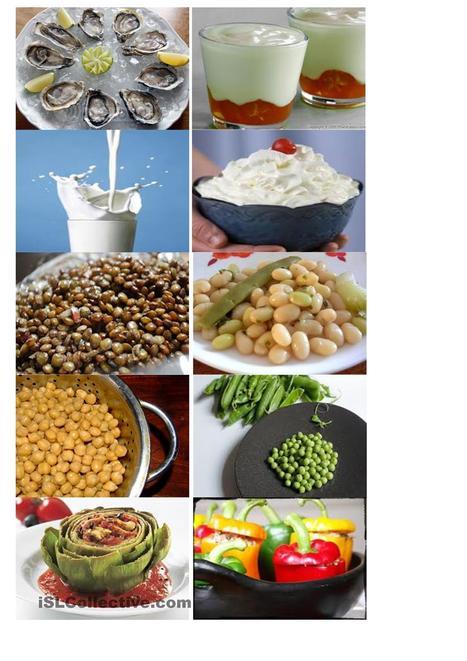 Jeu 7 familles : Les aliments | Ressources pour les TICE en primaire | Scoop.it