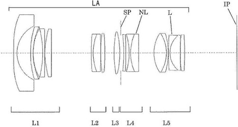 Canon patents 16-35mm f/2-2.8 lens | Photography Gear News | Scoop.it