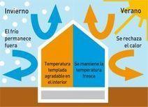 La inercia térmica en la construcción de edificios eficientes | Certificación energética y Edificios eficientes | Scoop.it