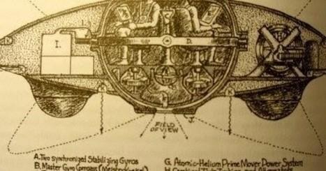 L'étrange brevet de Nikola Tesla confisqué par les Services secrets US … – On sait ce qu'on veut qu'on sache | Ce qui nous fascine | Scoop.it