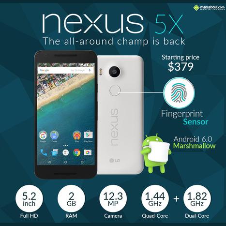 Google Nexus 5X (LG-H791) Features, Specifications, Details | Maxabout Mobiles | Scoop.it