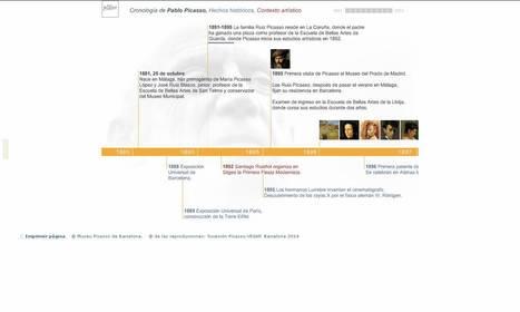 Cronología de Pablo Picasso | Museu Picasso de Barcelona | Conocer el Arte | Scoop.it