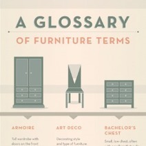 A Glossary of Furniture Terms | Visual.ly | Friendship | Scoop.it