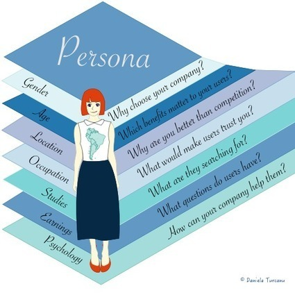Creating User Personas | Essential Point In Your Content Strategy | Content marketing | Web and Mobile | Scoop.it