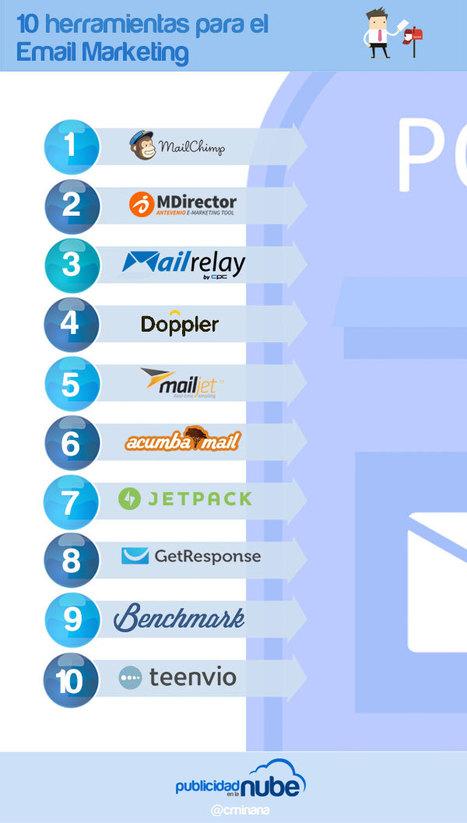 #GrowthHacking : 10 herramientas para el Email Marketing y tus Newsletters | Comunicación 360º : | Scoop.it