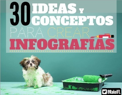30 BUENAS IDEAS PARA CREAR BUENAS INFOGRAFÍAS | Seo, Social Media Marketing | Scoop.it