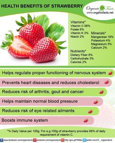 What can strawberries do for your health? | Fruit for Health | Scoop.it
