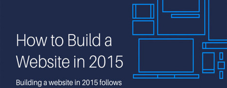 How Are Websites Built in 2015?   Graphics Design Without limitations   Scoop.it