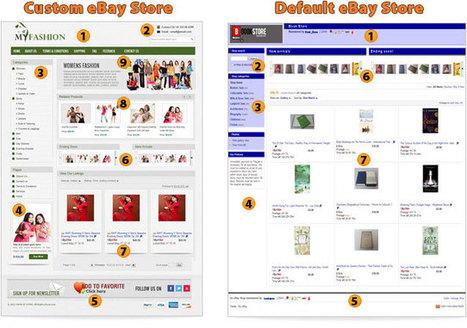 ebay store  design | Ebay Templates | Scoop.it