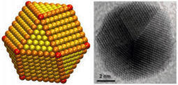 Gold nanoparticles give an edge in recycling carbon dioxide | Science technology and reaserch | Scoop.it
