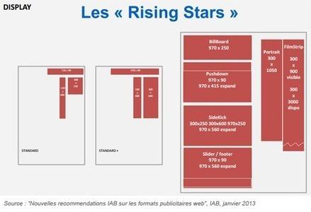 Les formats Rising Stars de l'IAB obtiennent de meilleurs résultats que les formats standards - Ratecard | Online Advertising | Scoop.it