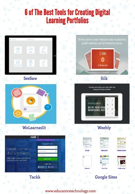 6 of The Best Tools for Creating Digital Learning Portfolios via @medkh9 | Mobile Learning | Scoop.it