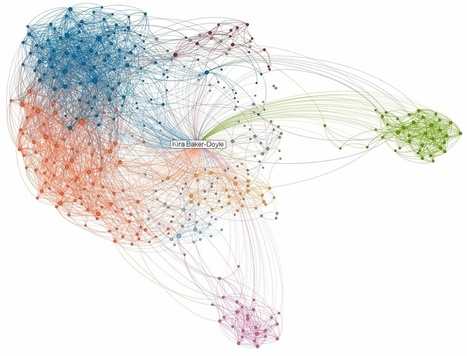 21st Century Knowing: Cultivating and Curating Networks of Knowledge | Beyond KM | Scoop.it