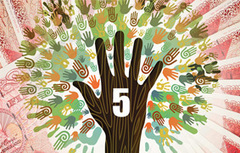 Checklist for Growth – 5 Steps Before Funding | Development Economics - African growth & development | Scoop.it