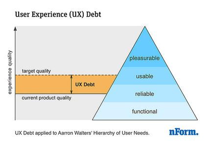 User Experience Debt — nForm | Innovative Instructional Design | Scoop.it