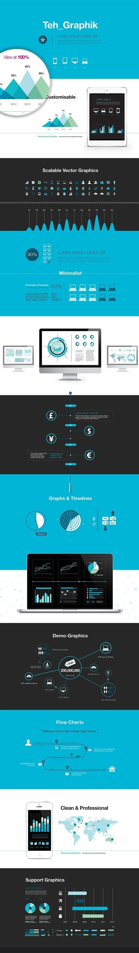 infographics | Web Design Ideas | Scoop.it