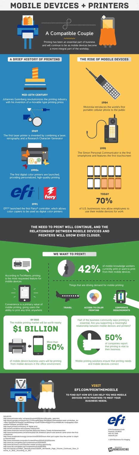 Mobile Devices and Printers: A Compatible Couple #Infographic   MarketingHits   Scoop.it