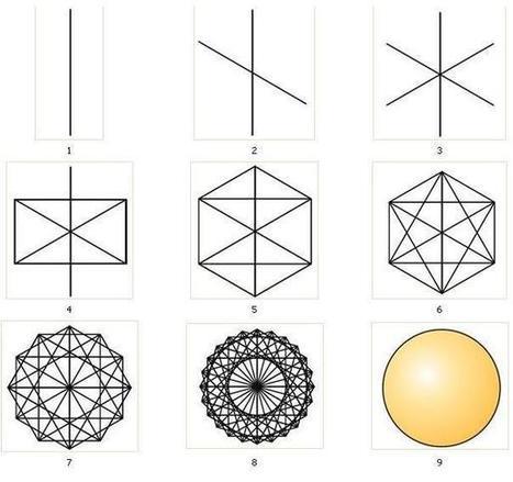 La geometria sagrada | Matemáticas | Scoop.it
