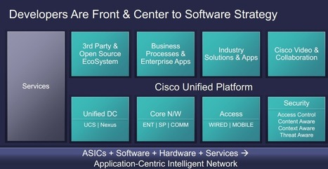 DevNet by Cisco aims at 1,000,000 developers in 2020 ! | Telecom APIs & WebRTC | Scoop.it