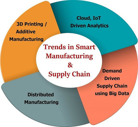 4 Key Trends of Smart Manufacturing in Supply Chain | Manufacturing In the USA Today | Scoop.it