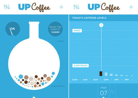 New Up Coffee app tracks your caffeine intake for a better night's sleep - Los Angeles Times | K Appliance | Scoop.it