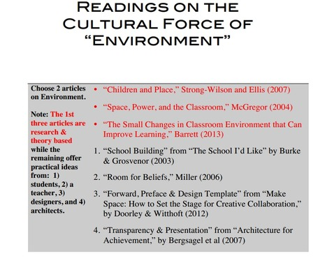 Creating Environments for Learning:  Essential Readings | Engagement Based Teaching and Learning | Scoop.it