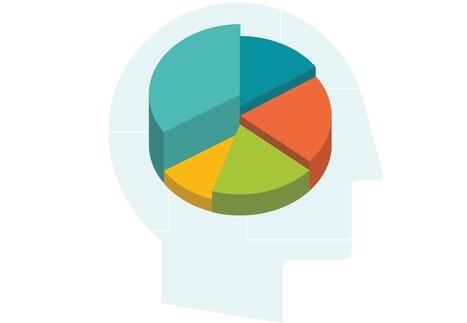 Juegos para el cerebro y entrenamiento cerebral - Lumosity | Web 2.0 y sus aplicaciones | Scoop.it