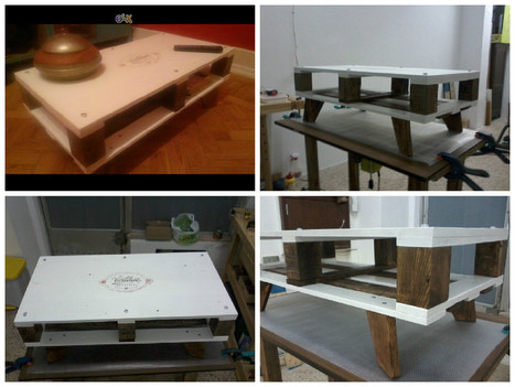 Pallet Center Table   innovation - critical for success   Scoop.it
