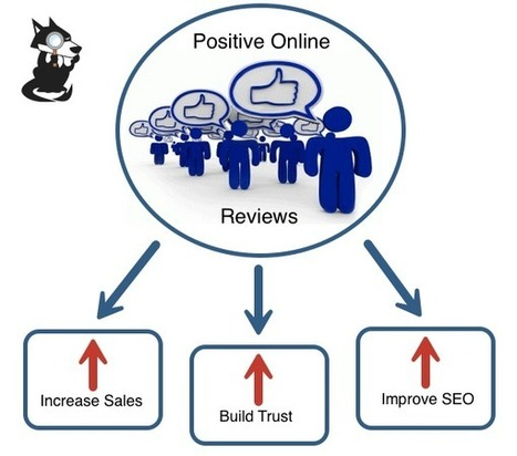 4 Steps To Get Online Reviews for Your Local Business | SEO, Social Media Marketing, Conversions and Usability | Scoop.it