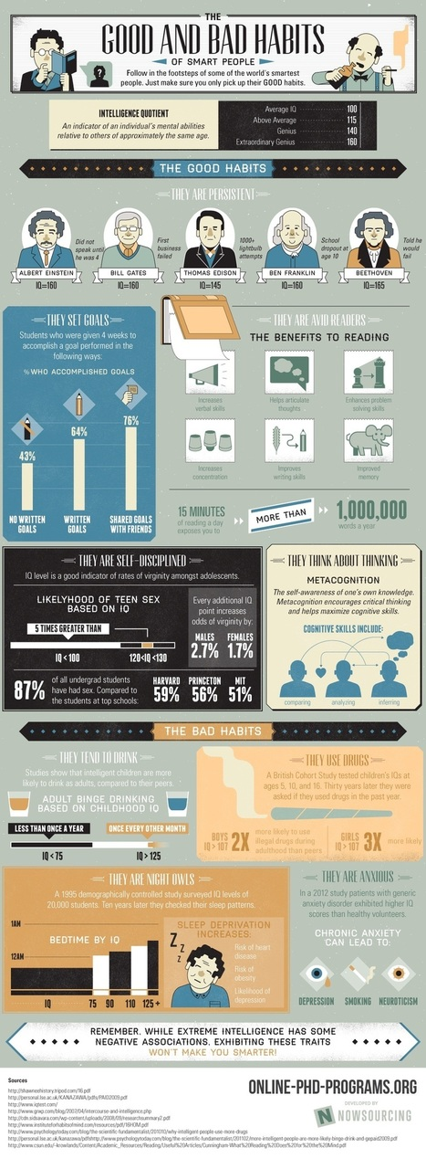 The Good and Bad Habits of Smart People [Infographic] | MarketingHits | Scoop.it