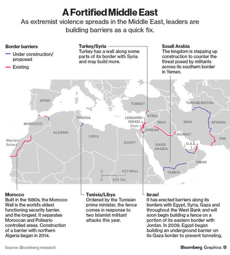 Fences Rise Across Middle East as Jihadi Threat Escalates | Géopolitique & Cartographie | Scoop.it