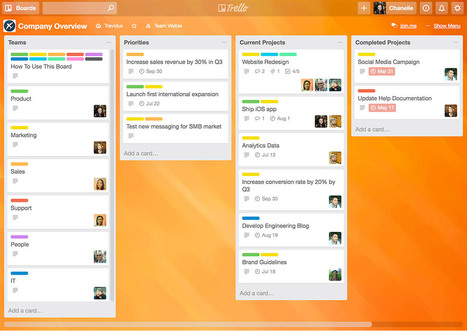 Trello - help your student groups work more collaboratively  | immersive media | Scoop.it
