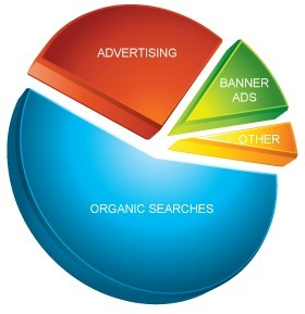 Top Search Advertising | 最佳互联网广告 | Scoop.it