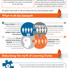 Infographics4Me