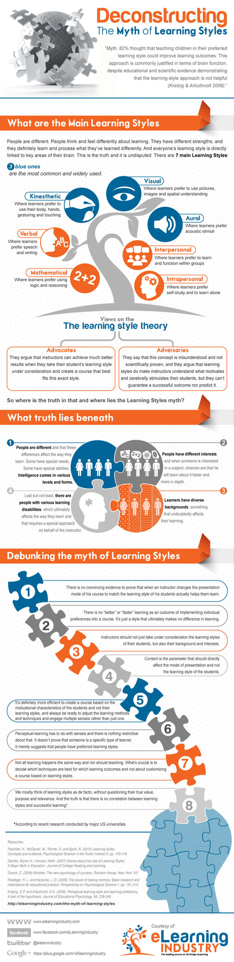The Myth of Learning Styles - Infographic | Infographics4Me | Scoop.it