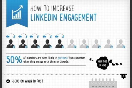 How to Increase LinkedIn Engagement for your business? | Home Staging | Scoop.it
