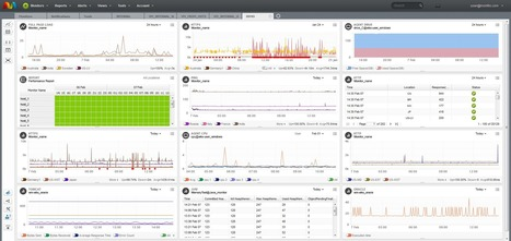 Server/Device Monitoring 101 | Big Data and NoSQL Daily | Scoop.it