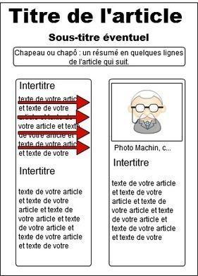 Ecrire pour la presse web : le mythe du toujours plus court   documents utiles   Scoop.it