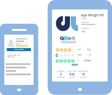 Come creare un'App | Freelance | Scoop.it