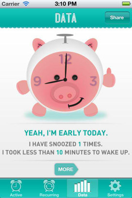 This Little Piggy Went To Bed… This Little Piggy Hit Snooze… This Little Piggy Overslept…   Winning The Internet   Scoop.it