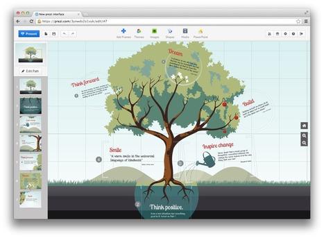 5 outils pour déchirer une présentation sans powerpoint | Curation : quoi de neuf autour du marketing digital ? | Scoop.it