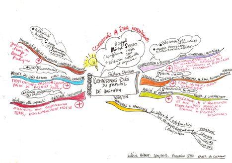 les 7 compétences clés du travail de demain | cartes heuristiques et créativité | Scoop.it
