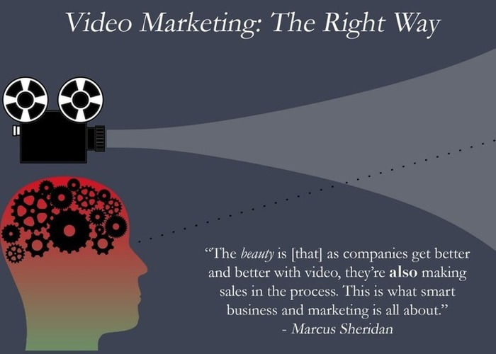 What We Can Learn From Viral Video Marketing Successes | Multimedia Marketing by Brick House Media Co. | Scoop.it
